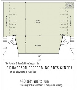 RPAC - Stage Plot